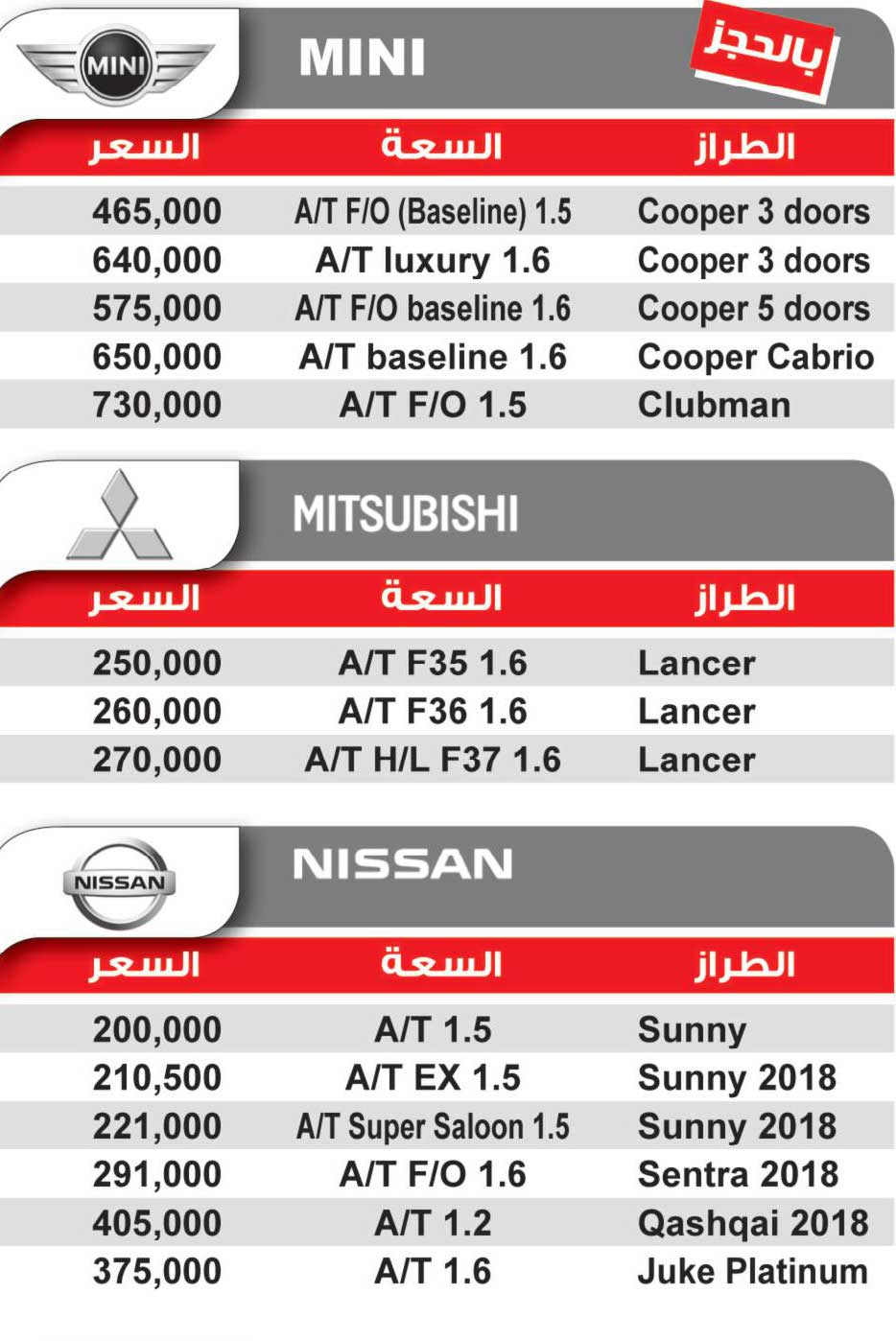 اسعار السيارات الجديدة فى مصر 2020 تغير سعر السيارات فى مصر 2020