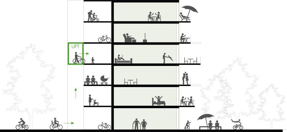 Progetto degli appartamenti Fahrradloft a Berlino