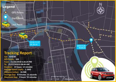 Tracking Report-min