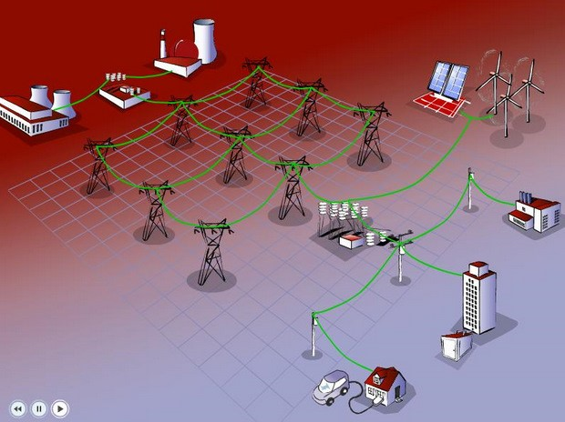 Applications of GIS Technology for Network Analysis and Energy Audit