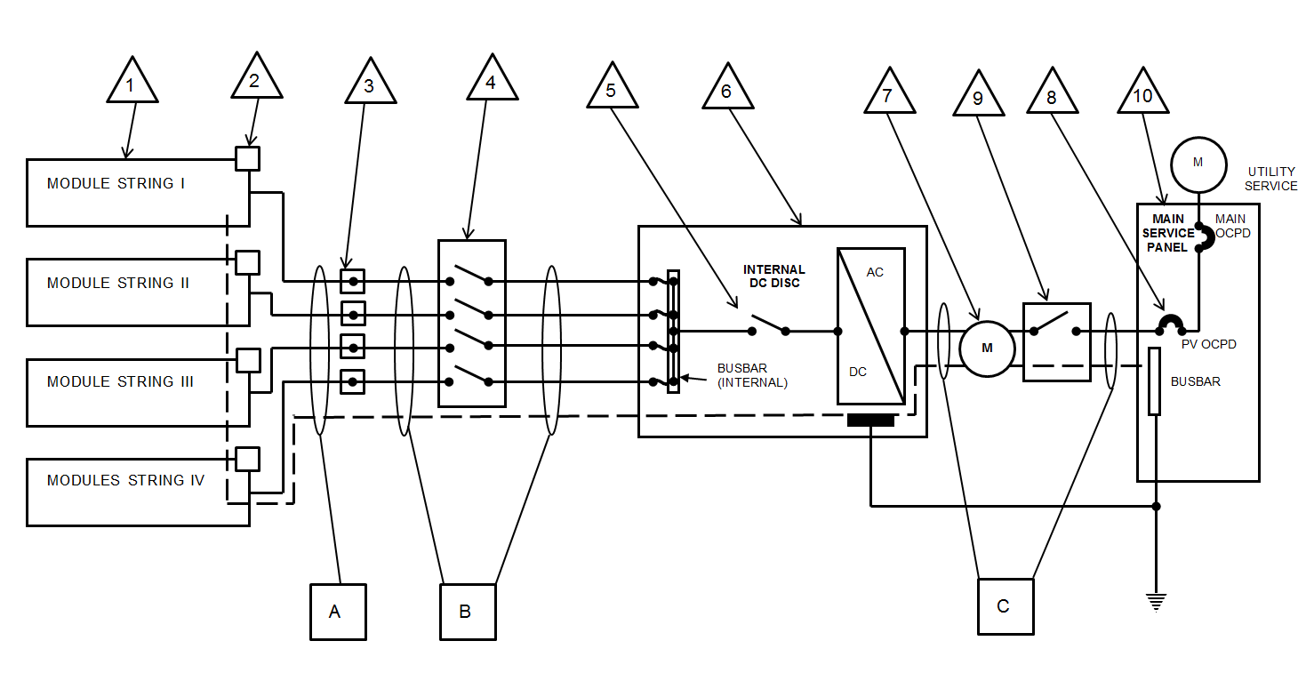 Irvine Solar Panel Configurations