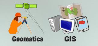 Geomatics vs GIS