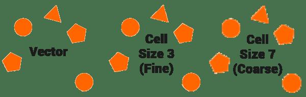 Raster Cellsize