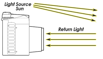 passive remote sensing camera example