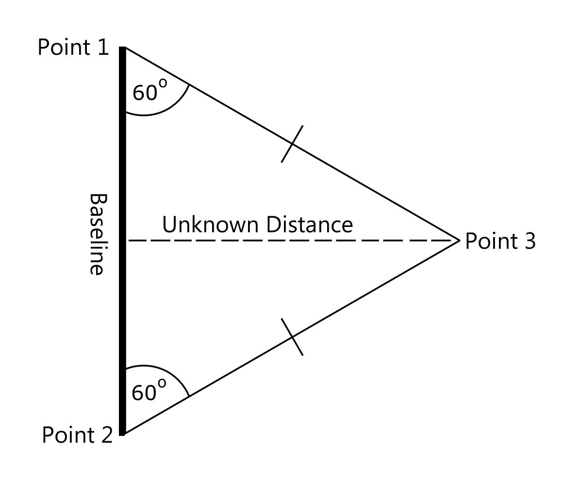 Trilateration Vs Triangulation