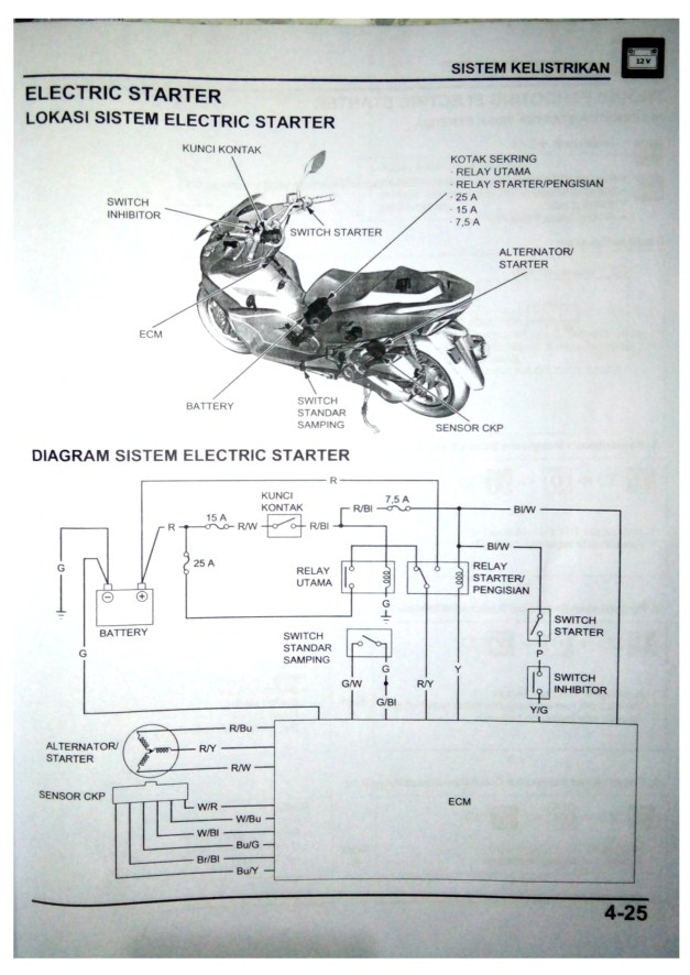 ELECTRIC WIRING SYSTEM DIAGRAM HONDA NEW PCX 150 2018