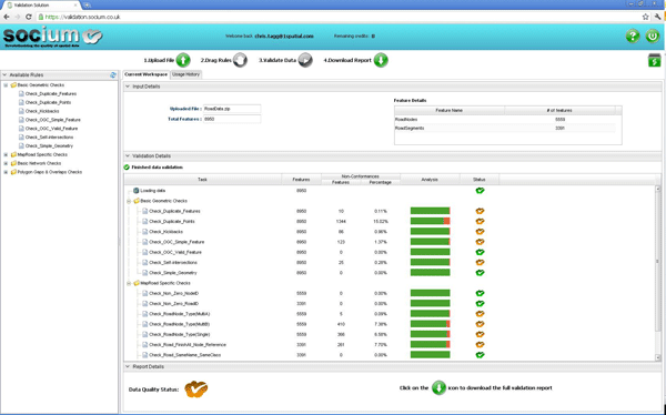 Online Validation Service. The screen shows an example of data having been run through the service. A quantitative analysis is displayed against each rule to show numbers of non-conforming features.