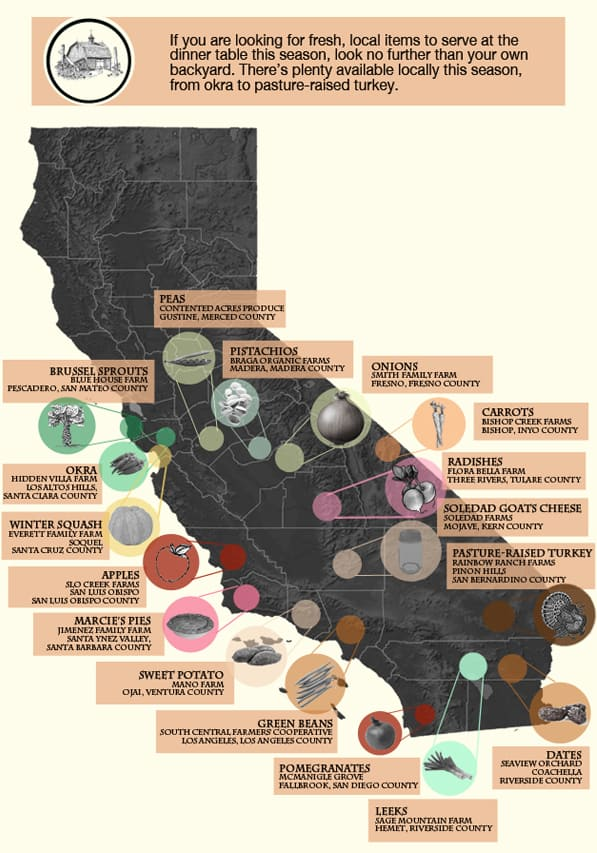 Map of locally sourced foods for the Southern California Thanksgiving table. Source: KCET.