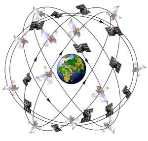 The Enhanced 24 GPS satellite constellation.  Source: Schriever AFB.