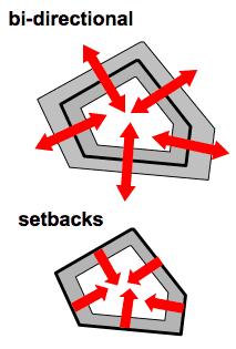 polygon-buffers