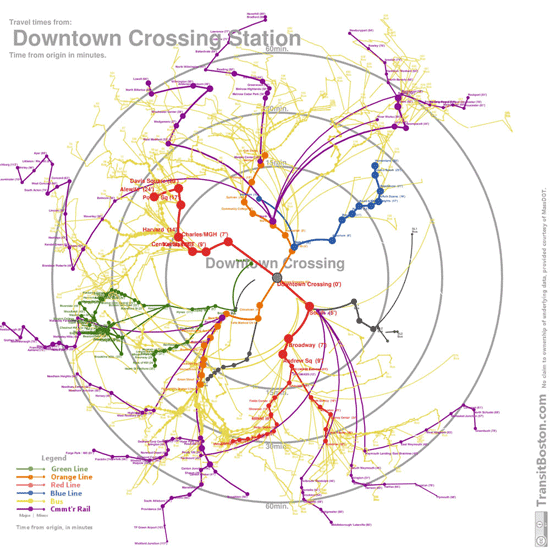 Transit travel times.