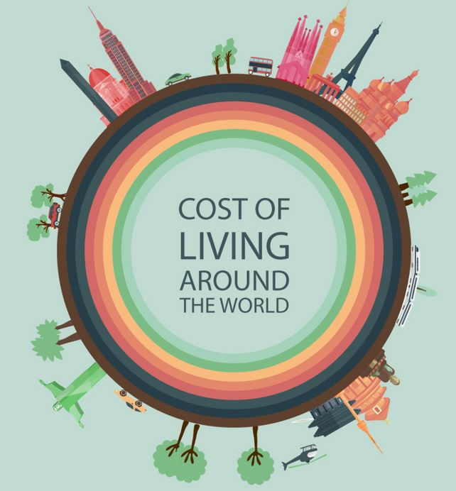 Map of the Day - The Cost of Living Everywhere