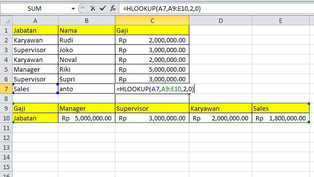 Rumus Excel Hlookup