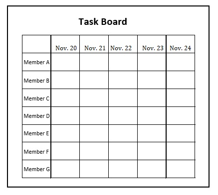 A task board