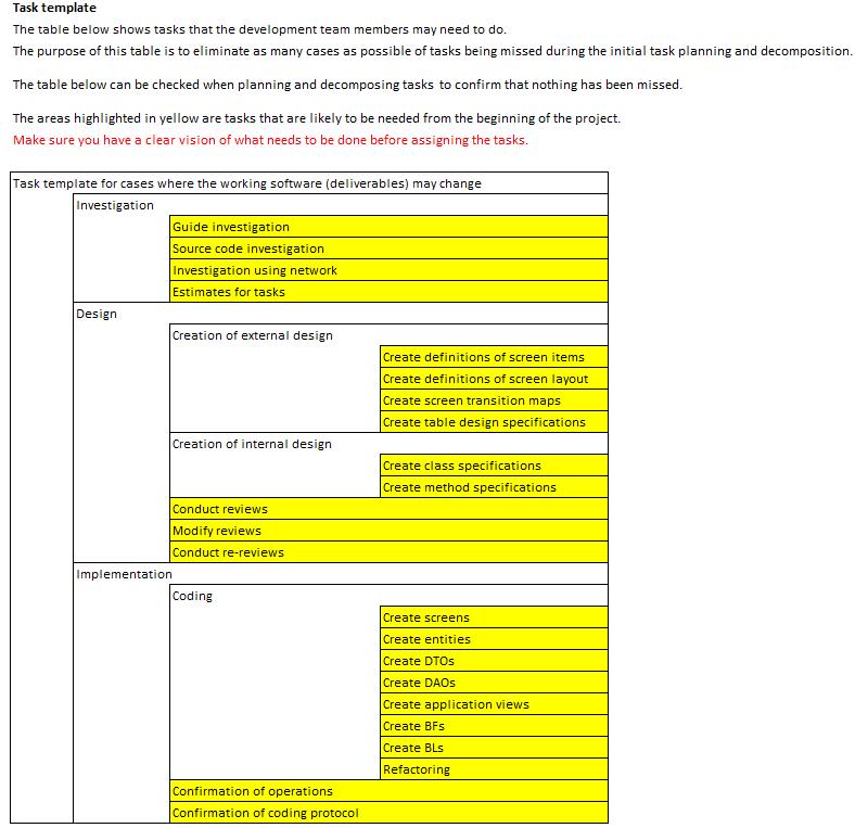 Task template