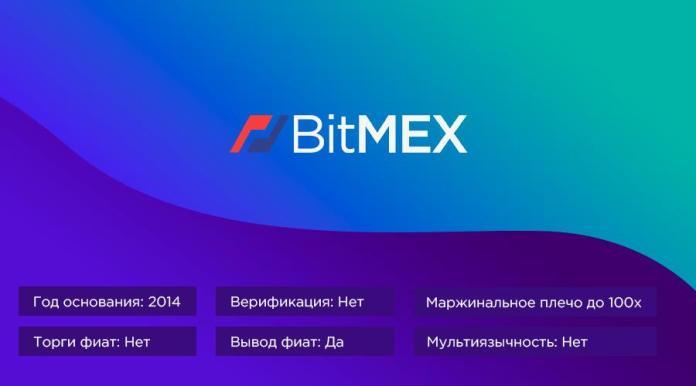 логотип биржи криптовалют bitmex