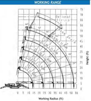 Maeda MC405 Load Chart