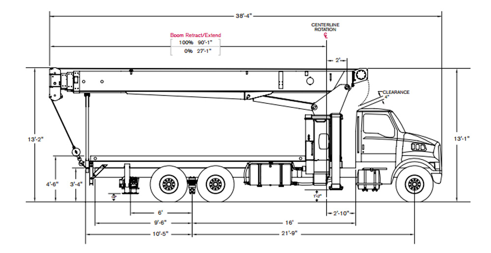 Tractor Trailer Turning Radius Diagram