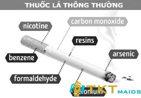 Tác hại Thuốc lá truyền thống