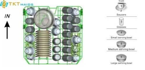 Hình ảnh minh họa: Cách xếp bát đĩa và giá kệ