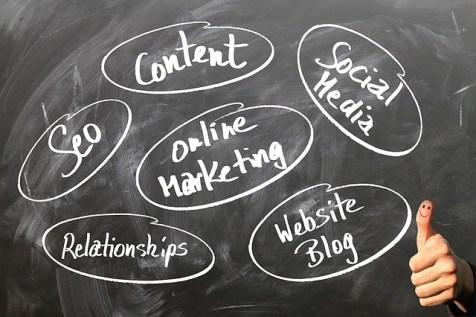 Mapa Email Marketing