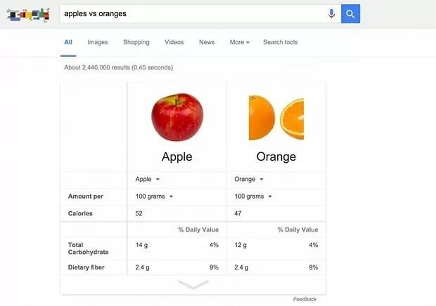 apple-vs-orange