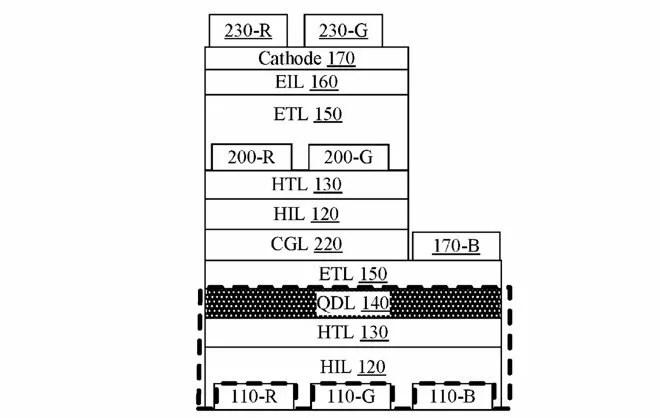 apple display ibrido oled quantum dot