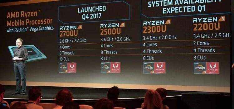AMD Ryzen e Vega