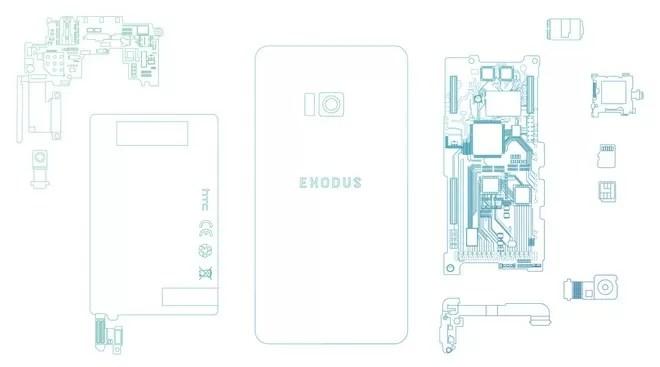 HTC Exodus sarà un nuovo smartphone blockchain