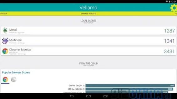 vellamo_result