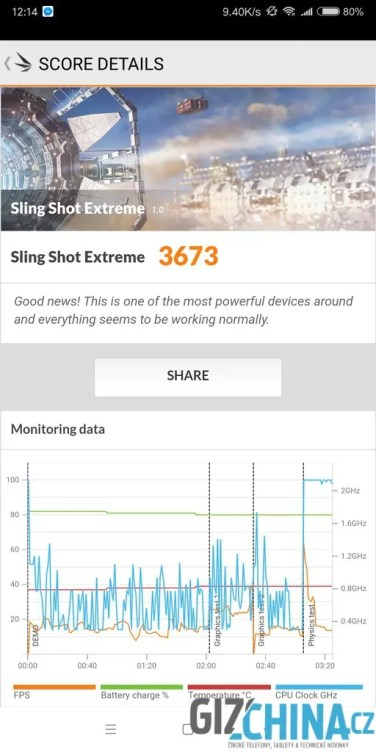 Screenshot_2017-12-12-12-14-01-967_com.futuremark.dmandroid.application
