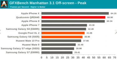 Screenshot-2018-2-12-Snapdragon-845-benchmarks-show-an-incredible-GPU-faster-CPU3-810x420