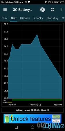 Průběh nabíjení - teplota baterie