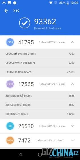 Výsledek benchmarku Antutu
