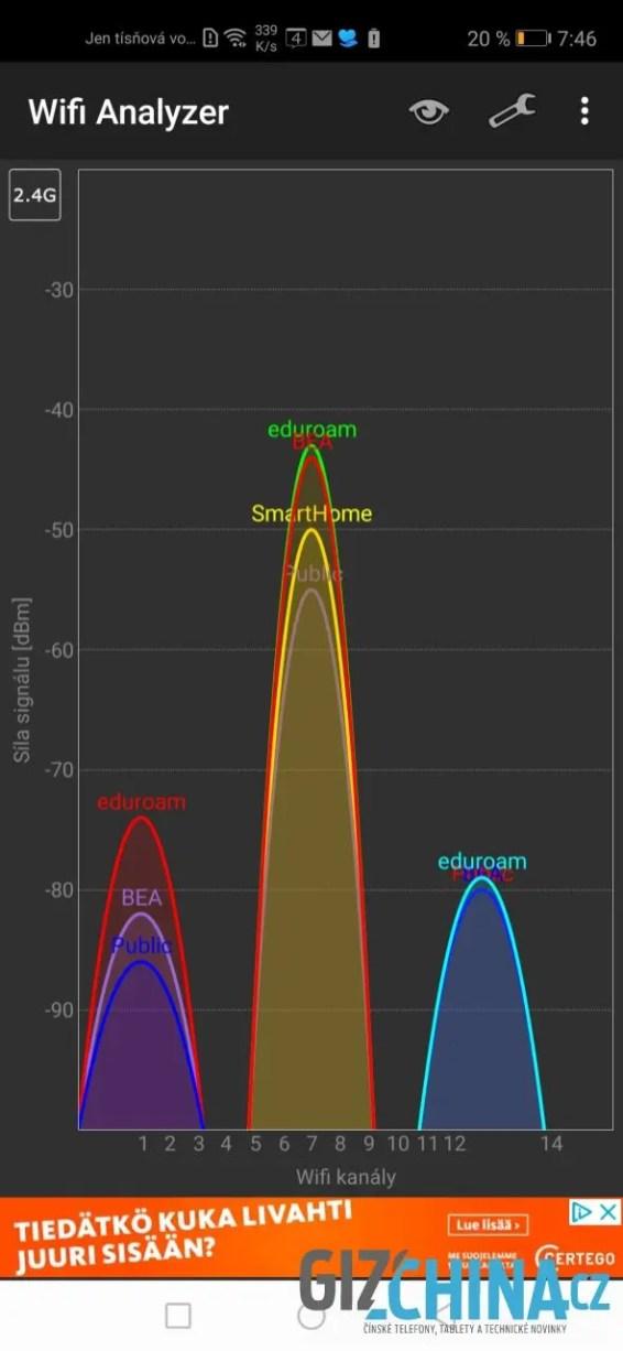 Wi-Fi sítě v pásmu 5 GHz