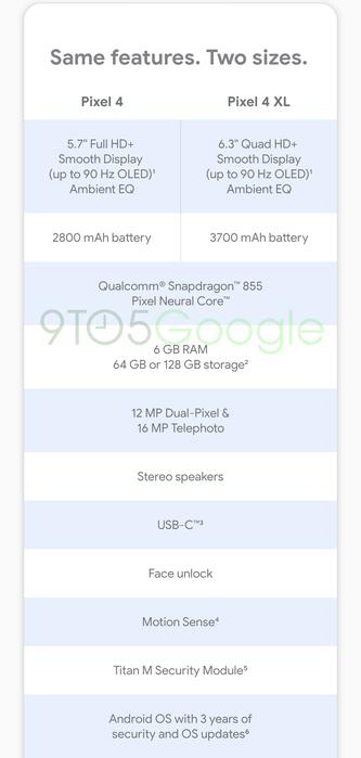 Google-Pixel-4-Series