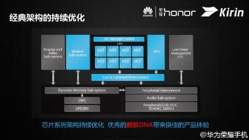Huawei-kirin-620-3