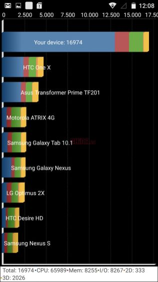 ulefone-be-touch-2-benchmarks-2