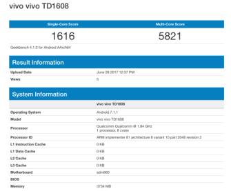 VIvo-TD1608-X9s-Geekbench
