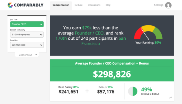 COMPARABLY