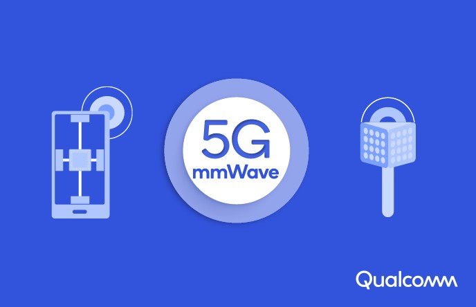 Modem snapdragon x50 dan x55, 5G mmWave