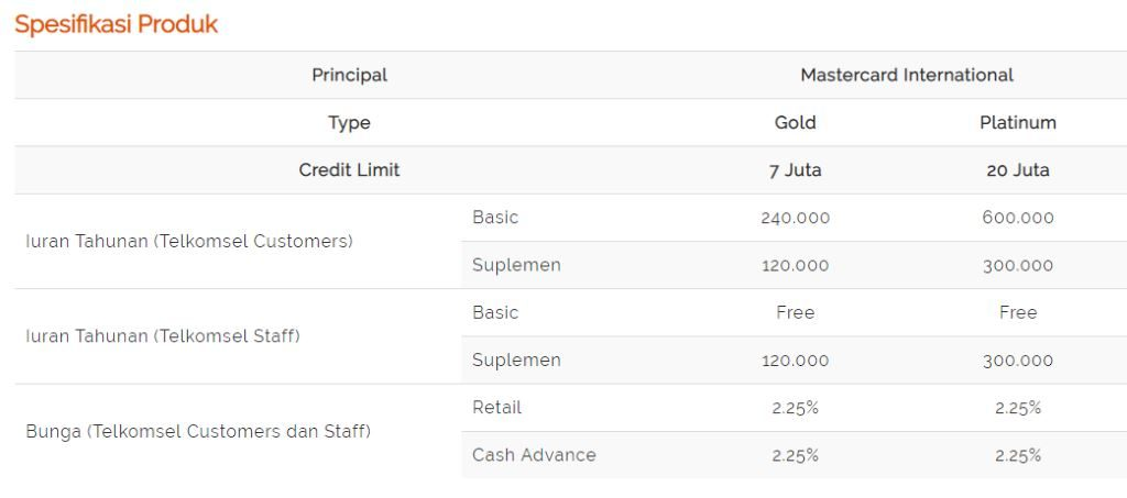 tarif kartu kredit bni telkomsel
