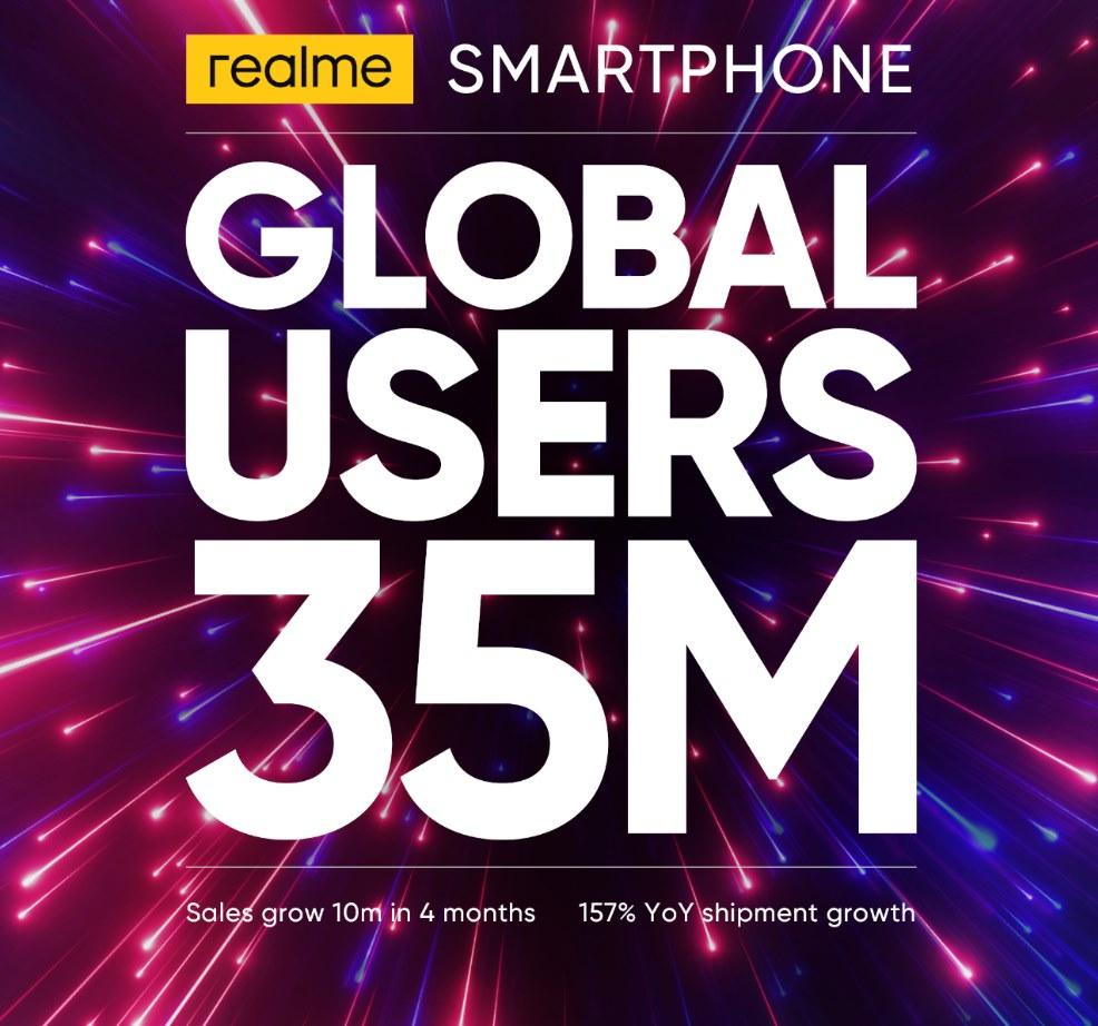 realme 35 juta pengguna