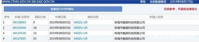 ctmo Chinese government
