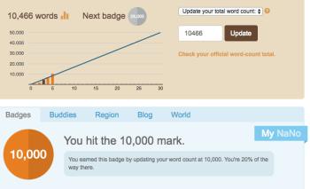 NaNoWriMo: 10,000 palabras