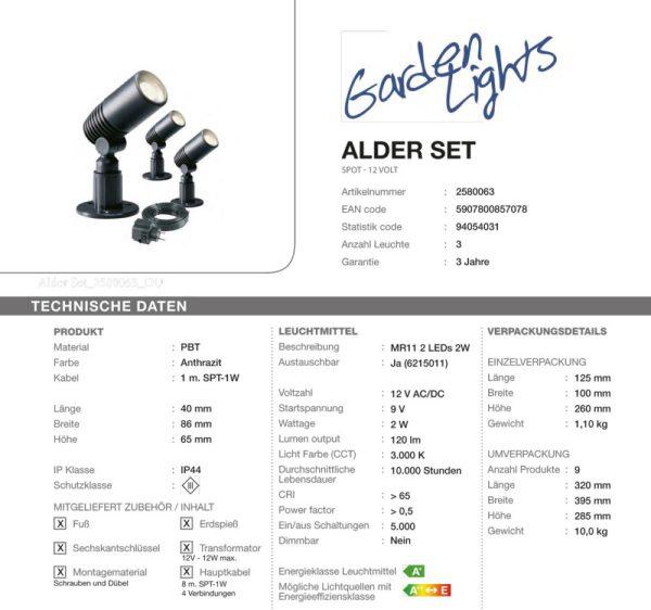 LED-Strahlerset Alder