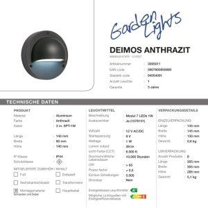 Wandleuchte-Deimos-Technische-Daten