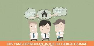 Kos yang Diperlukan Untuk beli Sebuah Rumah