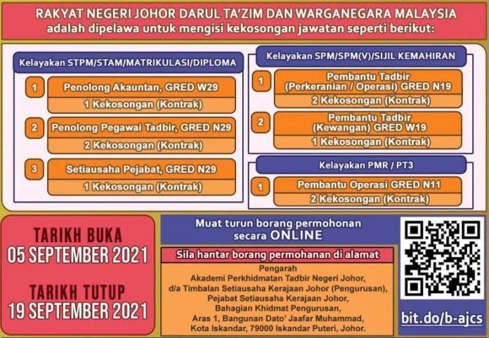 Jawatan Kosong Akademi Perkhidmatan Tadbir Negeri Johor