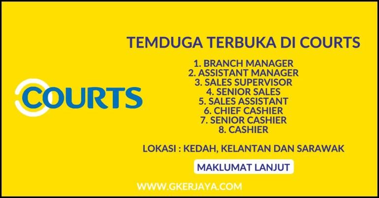 Temuduga terbuka courts Kedah Kelantan Sarawak